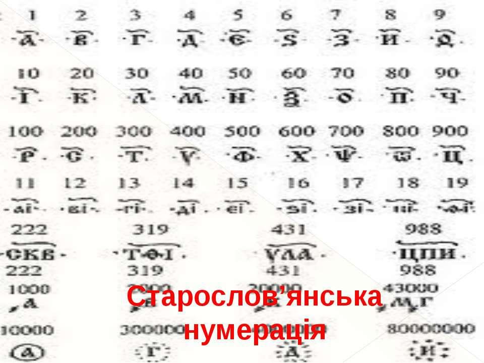 Старослов'янська нумерація