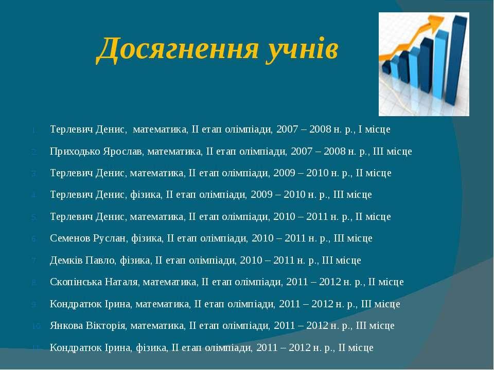 Досягнення учнів Терлевич Денис, математика, ІІ етап олімпіади, 2007 – 2008 н...