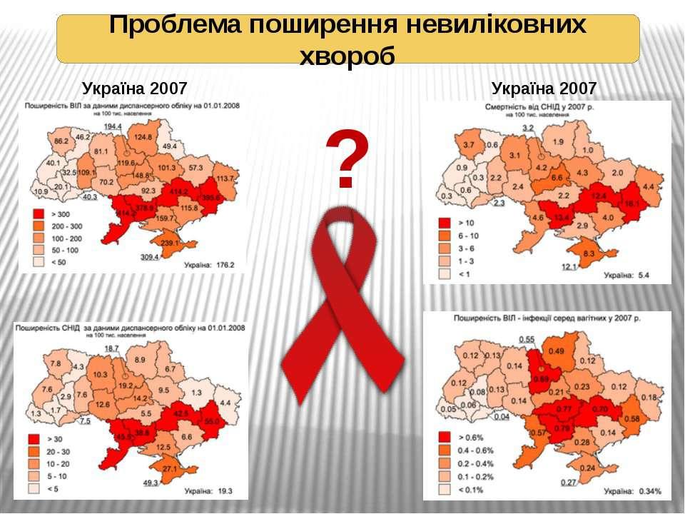 Проблема поширення невиліковних хвороб ? Україна 2007 Україна 2007