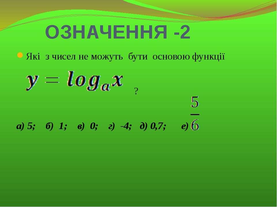ОЗНАЧЕННЯ -3 Відомо, що функції взаємно обернені. Областю визначення функції ...