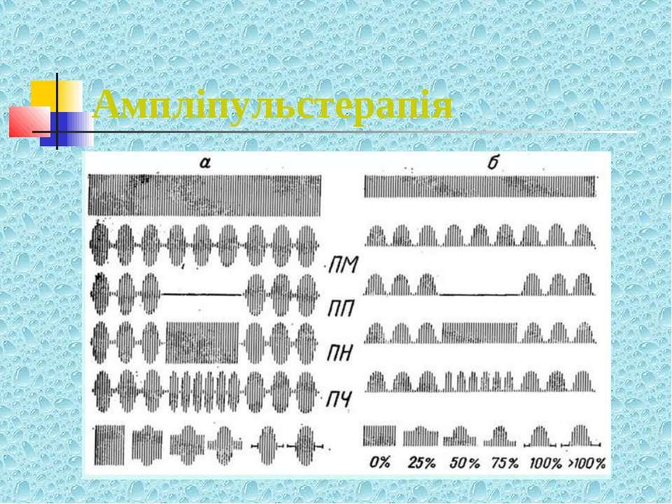 Ампліпульстерапія