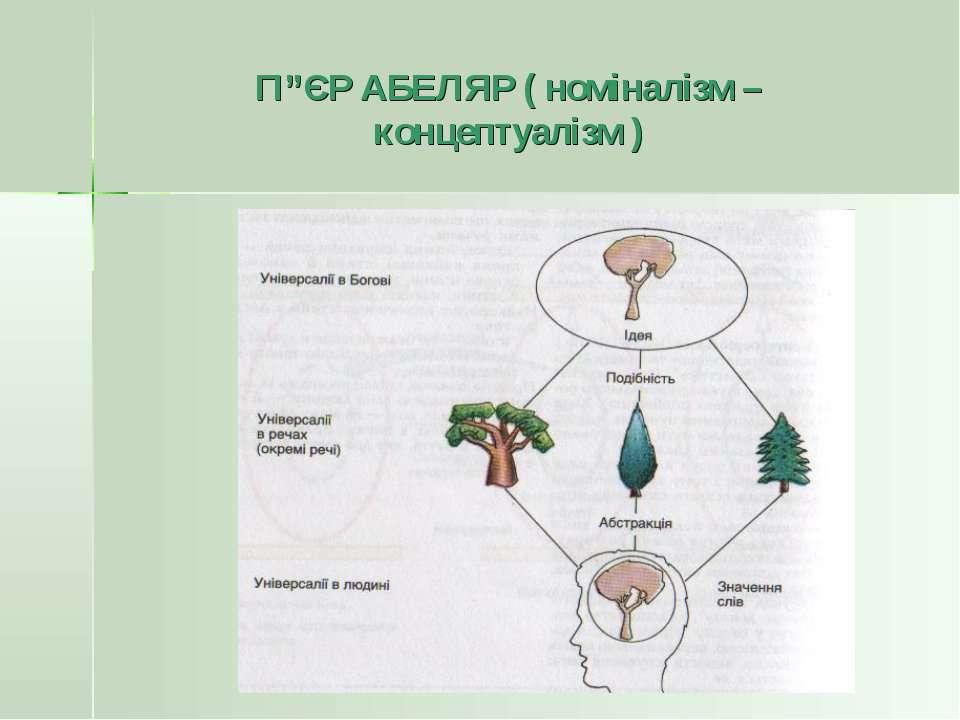 "П""ЄР АБЕЛЯР ( номіналізм – концептуалізм )"