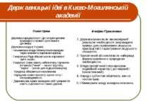 Державницькі ідеї в Києво-Могилянській академії Пилип Орлик Держава народжуєт...