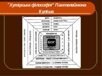 """""""Хутірська філософія"""" Пантелеймона Куліша"""