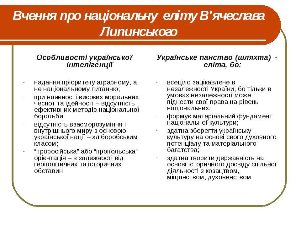 Вчення про національну еліту В'ячеслава Липинського Особливості української і...
