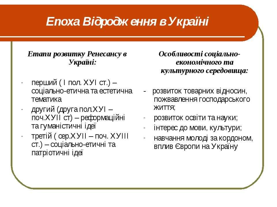 Епоха Відродження в Україні Етапи розвитку Ренесансу в Україні: перший ( І по...