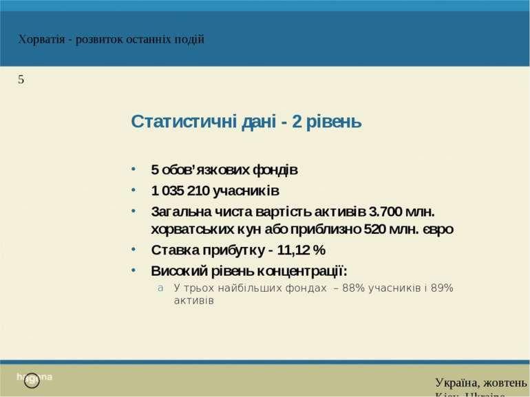 Статистичні дані - 2 рівень 5 обов'язкових фондів 1 035 210 учасників Загальн...