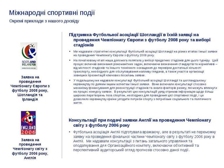 Підтримка Футбольної асоціації Шотландії в їхній заявці на проведення Чемпіон...