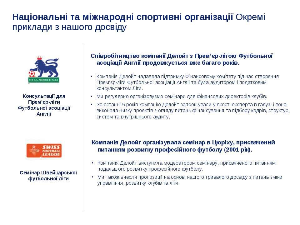 Національні та міжнародні спортивні організації Окремі приклади з нашого досв...