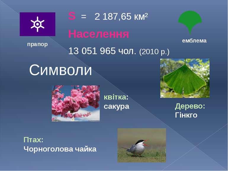 S = 2 187,65 км² Населення 13051965 чол. (2010 р.)  Символи прапор ембл...