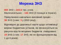 Мережа ЗНЗ 955 ЗНЗ – 222,6 тис. учнів. Малочисельних – 144 ЗНЗ (3 позиція в У...