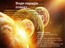 Види парадів планет Малийпарад -астрономічнеявище, під часякогочотири пл...