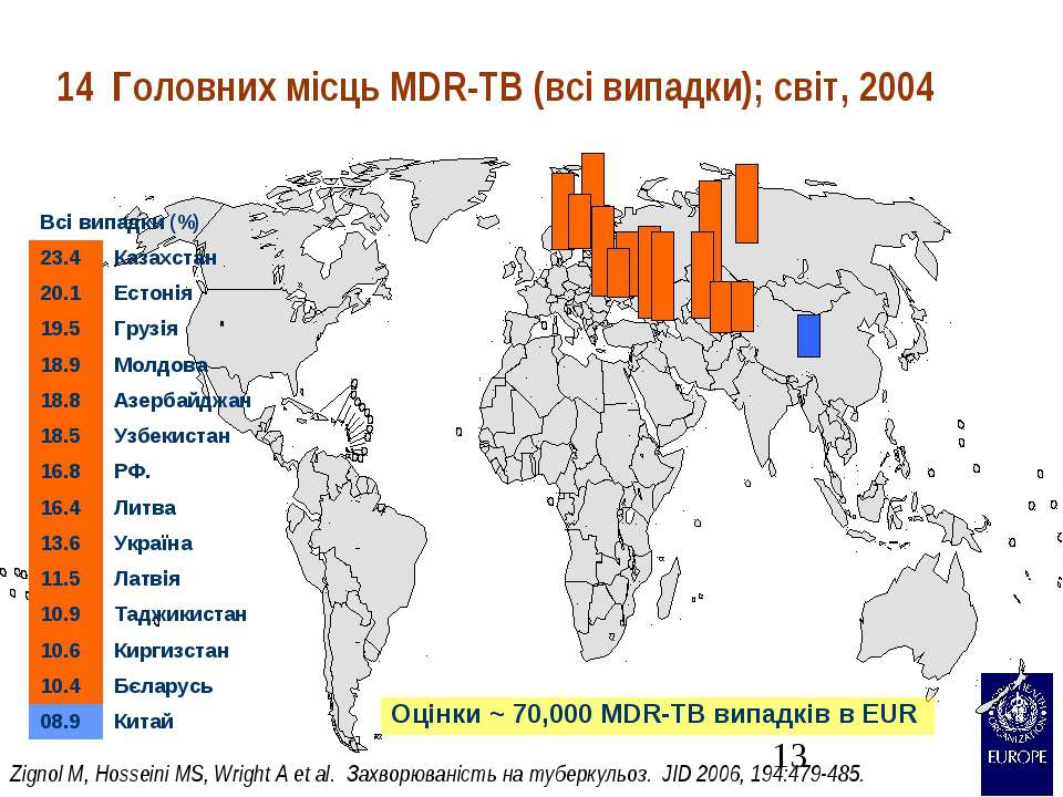 14 Головних місць MDR-TB (всі випадки); світ, 2004 Zignol M, Hosseini MS, Wri...