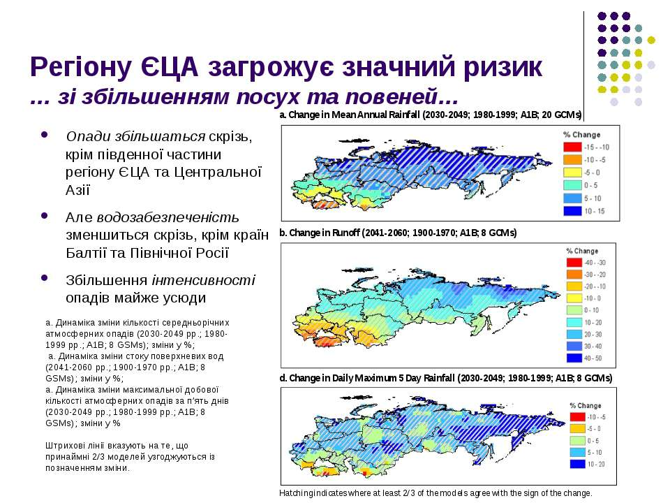 Регіону ЄЦА загрожує значний ризик … зі збільшенням посух та повеней… Опади з...
