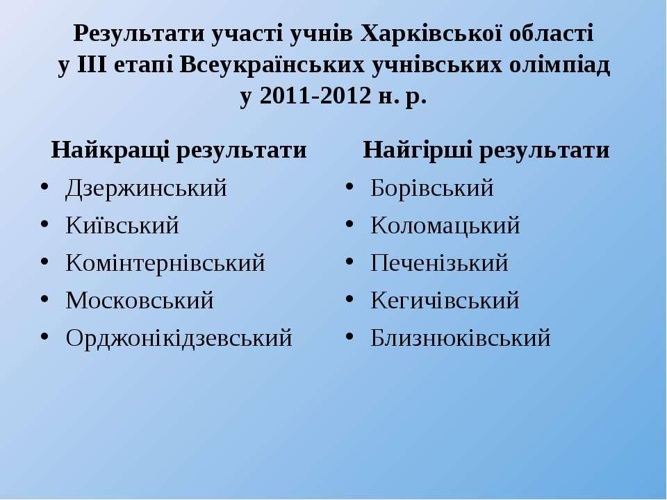 Результати участі учнів Харківської області у ІІІ етапі Всеукраїнських учнівс...