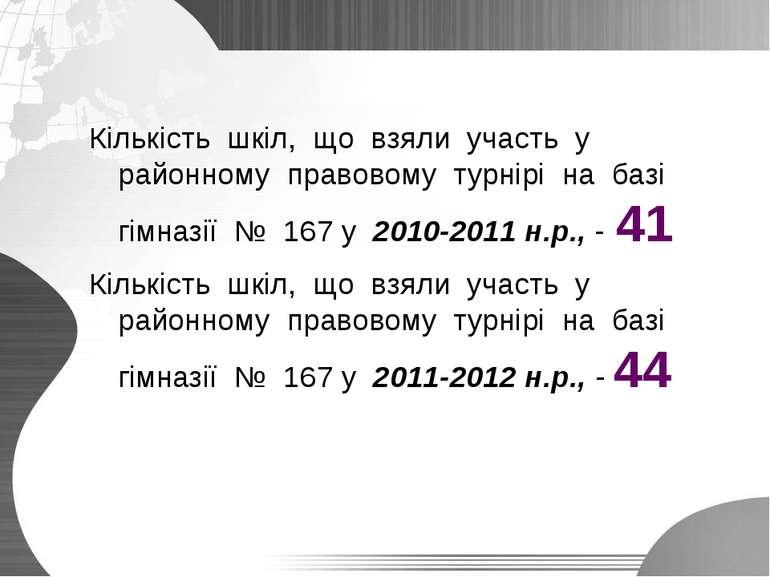 Кількість шкіл, що взяли участь у районному правовому турнірі на базі гімназі...