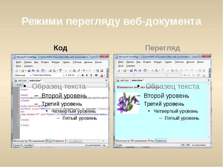 Код Перегляд Режими перегляду веб-документа