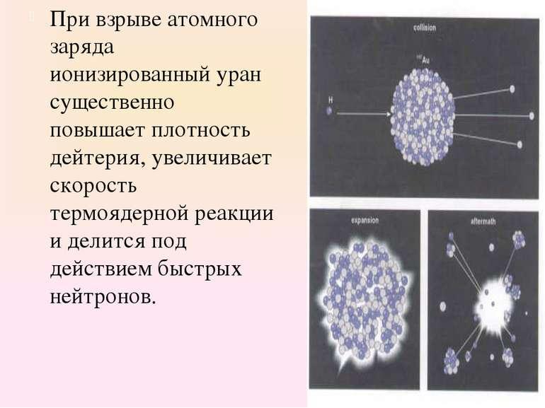 При взрыве атомного заряда ионизированный уран существенно повышает плотность...