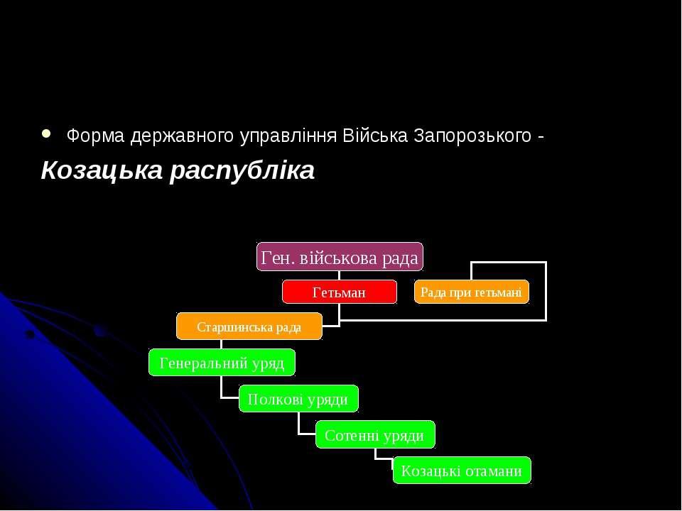 Форма державного управління Війська Запорозького - Козацька распубліка