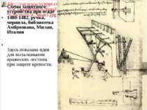 Схема защитного устройства при осаде 1480-1482, ручка, чернила, библиотека Ам...