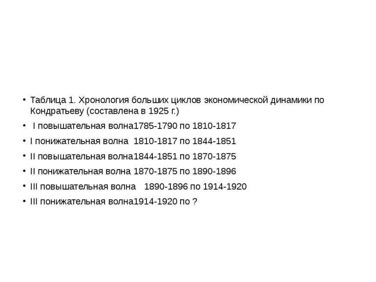 Таблица 1. Хронология больших циклов экономической динамики по Кондратьеву (с...