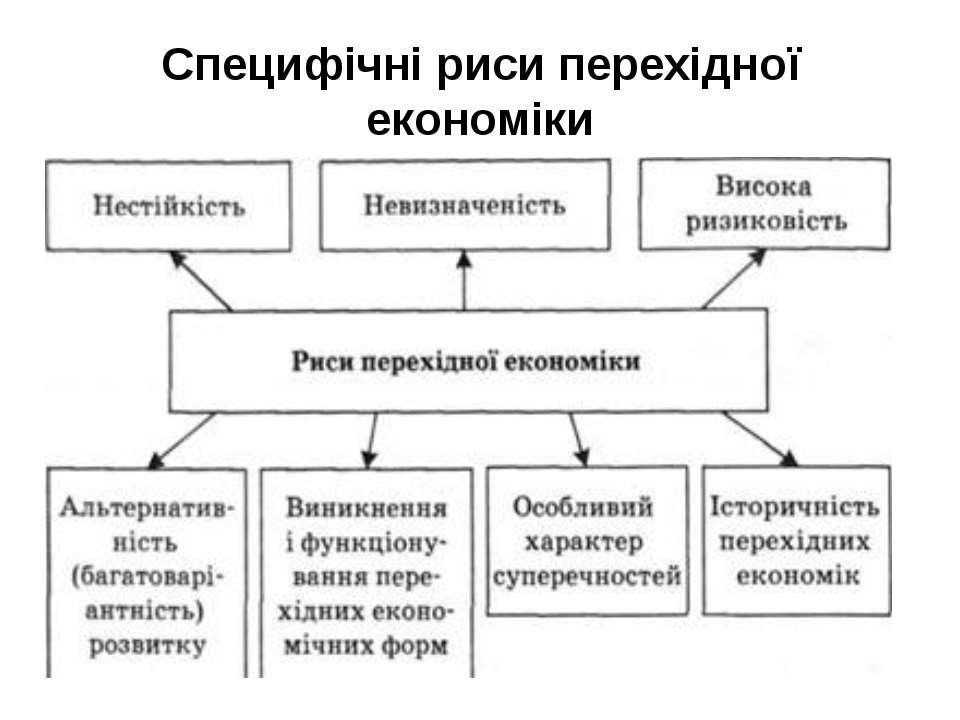 Специфічні риси перехідної економіки