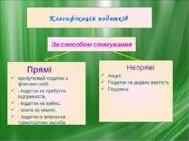 Класифікація податків За способом стягування Прямі прибутковий податок з фізи...