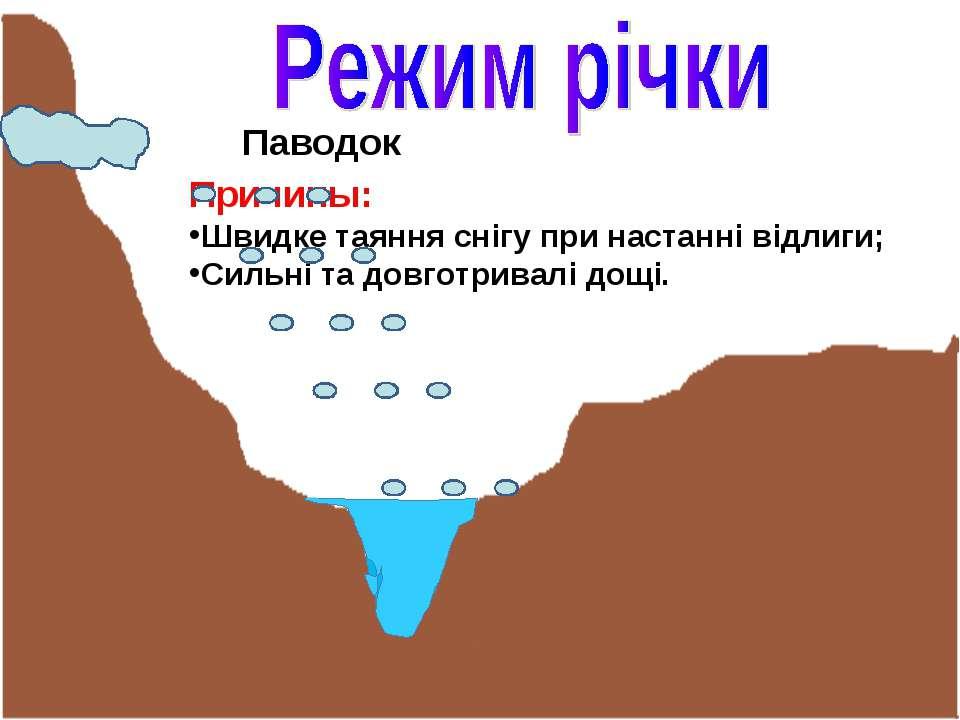 Паводок Причины: Швидке таяння снігу при настанні відлиги; Сильні та довготри...