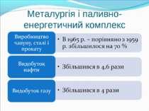 Металургія і паливно-енергетичний комплекс