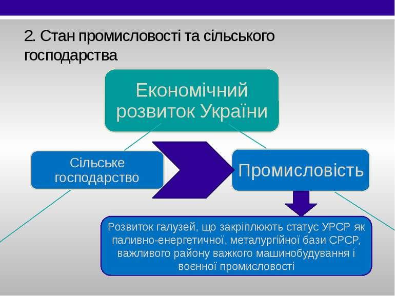 2. Стан промисловості та сільського господарства