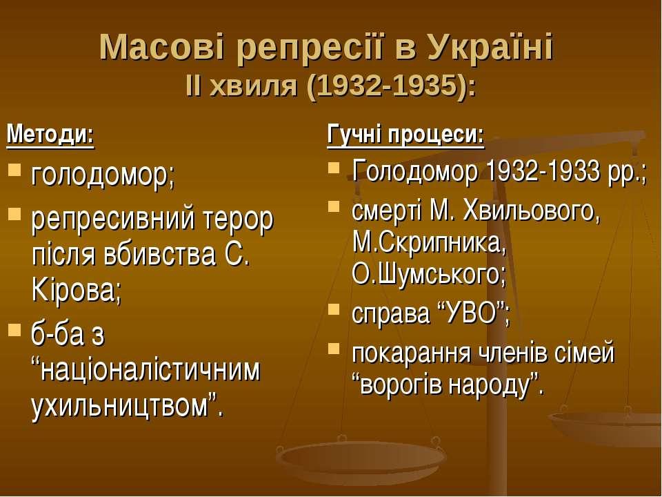 Масові репресії в Україні ІІ хвиля (1932-1935): Методи: голодомор; репресивни...