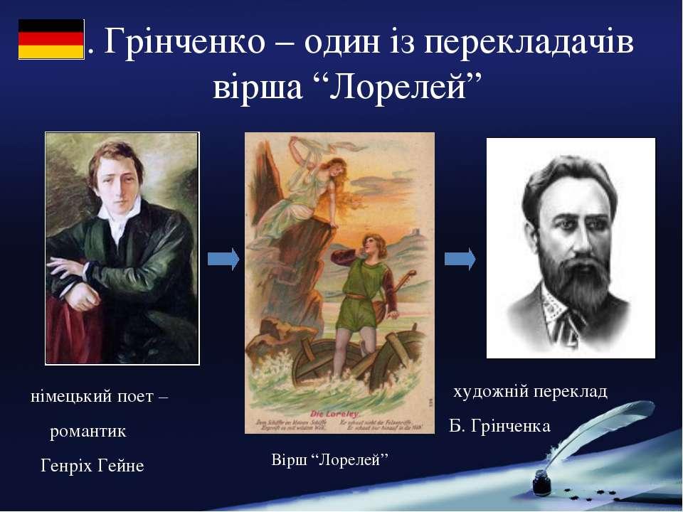 """Б. Грінченко – один із перекладачів вірша """"Лорелей"""" німецький поет – романтик..."""