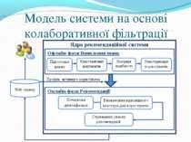 Модель системи на основі колаборативної фільтрації