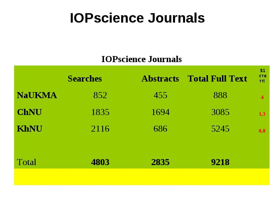 IOPscience Journals