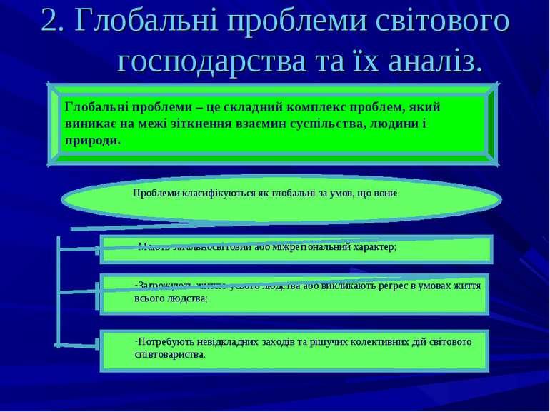 2. Глобальні проблеми світового господарства та їх аналіз. Глобальні проблеми...
