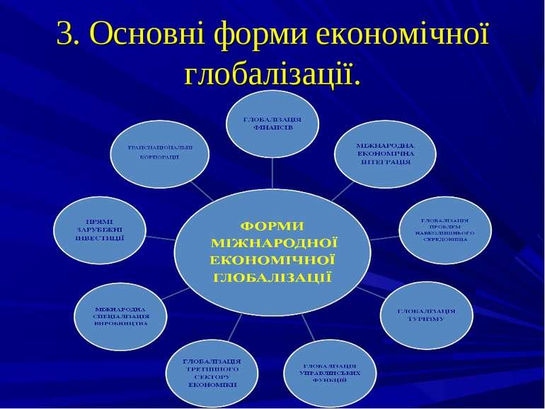 3. Основні форми економічної глобалізації.