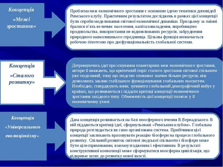 Концепція «Межі зростання» Проблема меж економічного зростання є основною іде...