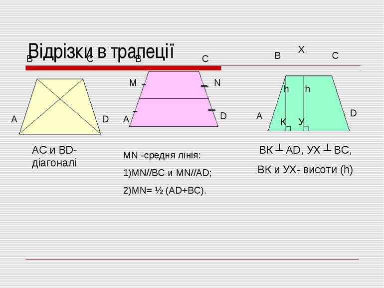 Відрізки в трапеції С А В А В С D А В С D К У Х h h АС и ВD- діагоналі МN -ср...