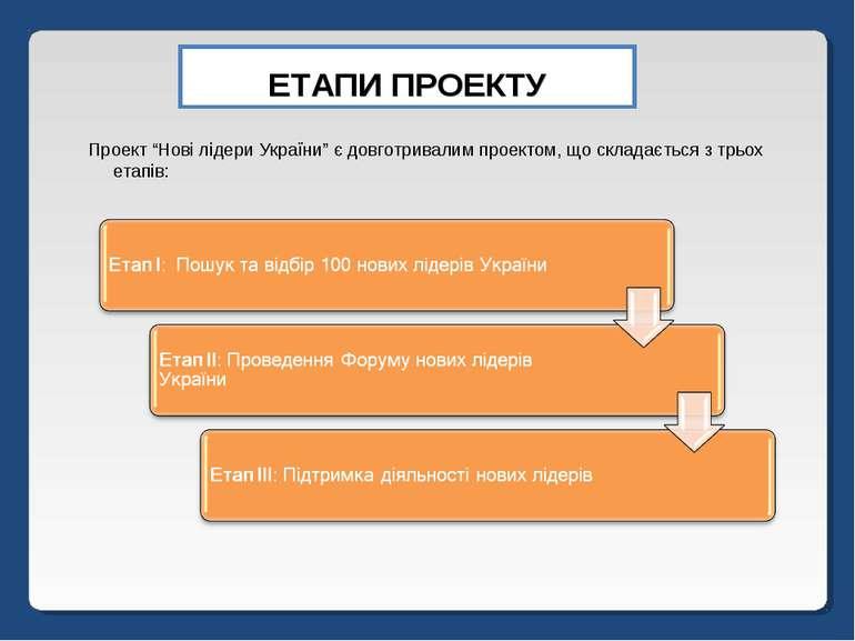 """ЕТАПИ ПРОЕКТУ Проект """"Нові лідери України"""" є довготривалим проектом, що склад..."""