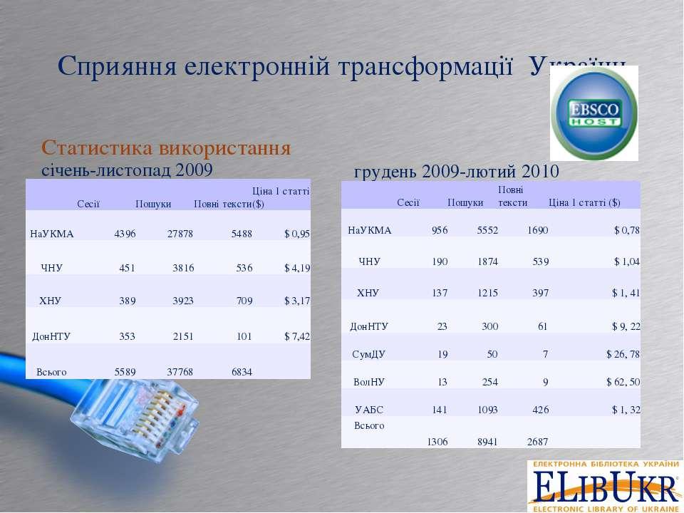 Сприяння електронній трансформації України Статистика використання січень-лис...