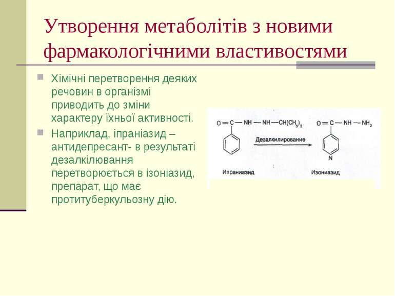 Утворення метаболітів з новими фармакологічними властивостями Хімічні перетво...