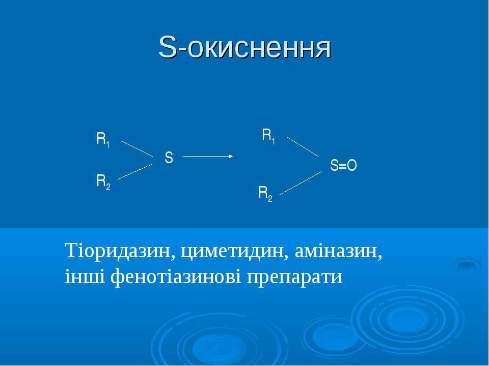 S-окиснення R1 R2 S R1 R2 S=O Тіоридазин, циметидин, аміназин, інші фенотіази...