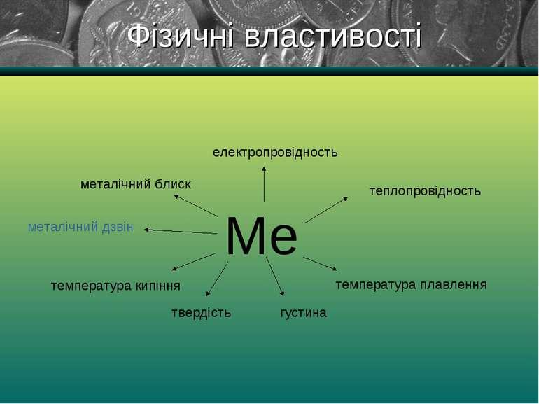 Фізичні властивості
