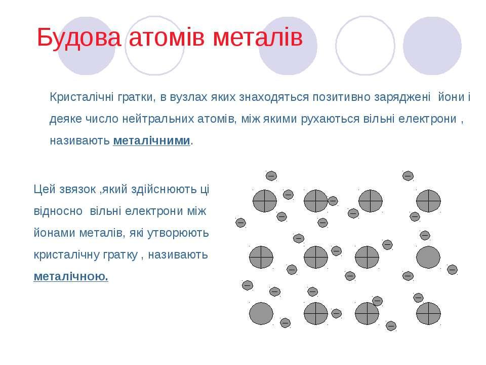 Будова атомів металів Кристалічні гратки, в вузлах яких знаходяться позитивно...