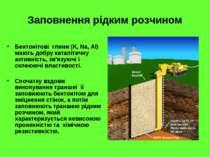 Заповнення рідким розчином Бентонітові глини (K, Na, Al) мають добру каталіти...