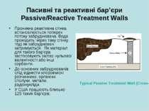 Пасивні та реактивні бар'єри Passive/Reactive Treatment Walls Проникна реакти...