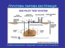ҐРУНТОВА ПАРОВА ЕКСТРАКЦІЯ Глибина занурювання свердловин становить від 1,5 м...
