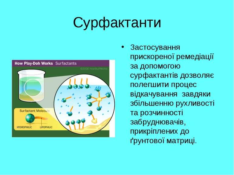 Сурфактанти Застосування прискореної ремедіації за допомогою сурфактантів доз...