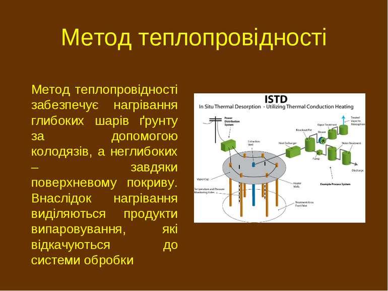 Метод теплопровідності Метод теплопровідності забезпечує нагрівання глибоких ...