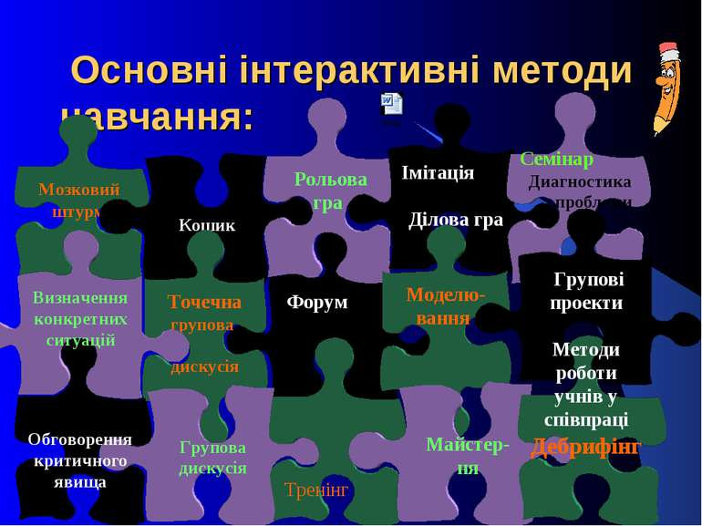 Основні інтерактивні методи навчання: Мозковий штурм Кошик Форум Точечна груп...